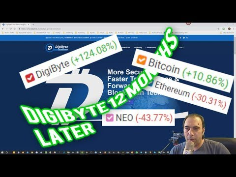 DIgiByte 12 months later – Bitcoin Is King?