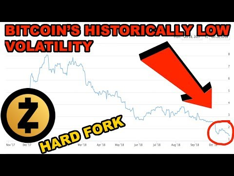 Should you buy BITCOIN now? ZCASH Sapling hard fork