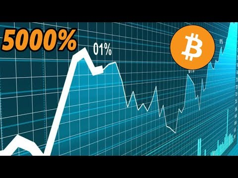 5000% Increase in Cryptocurrency Market by 2028 | Crypto News Today