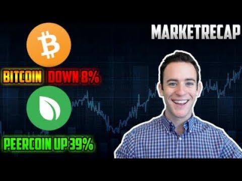 Cryptocurrency Market Price Recap | Bitcoin, Waves, Peercoin, Namecoin, Dentacoin, More! | BlockWolf