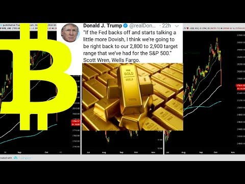 Bitcoin, Stock Market, Gold & News Trump Tweets to FED will shoot Gold & Crypto to MOON
