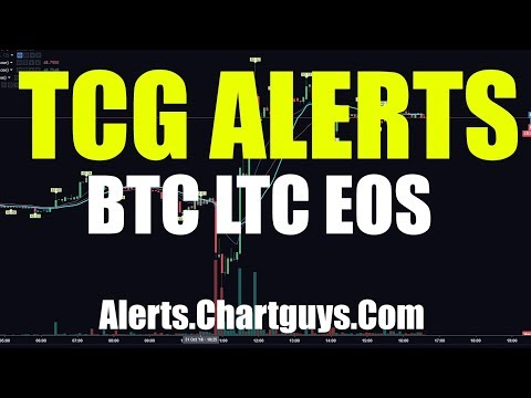 BTC LTC EOS  – Alert Discussion – Oct 31st, 2018