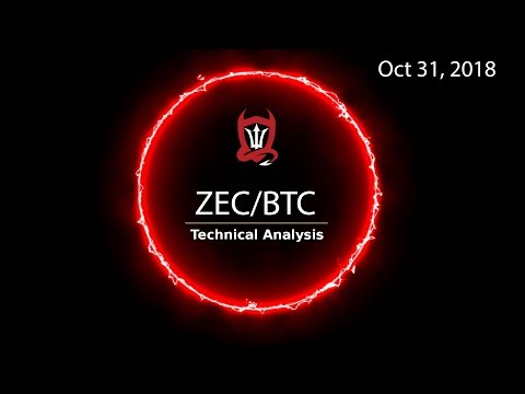 Zcash Technical Analysis (ZEC/BTC) : Double Golden Corners; Scary  [10.31.2018]