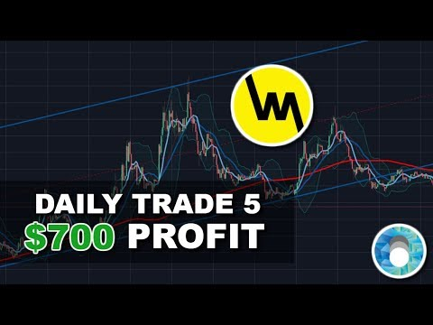 How I Made $700 PROFIT In 12 Hours Day Trading Cryptocurrency | Daily Trade #5