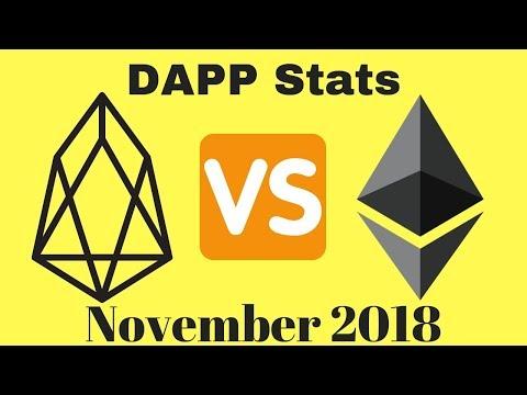 EOS vs ETH Dapps November 2018 – Big Growth for EOS
