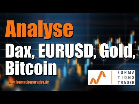Analyse Dax, EURUSD, Gold, Bitcoin