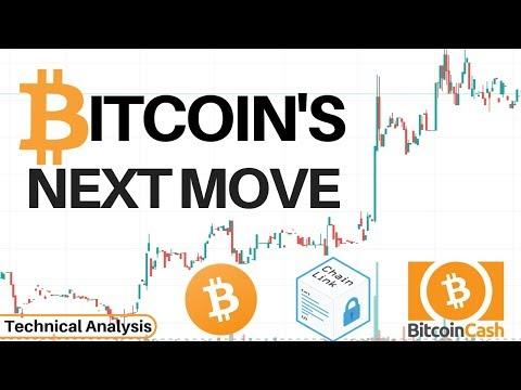 Bitcoin's Next Move & Bitcoin Cash Fork + Chainlink – Technical Analysis