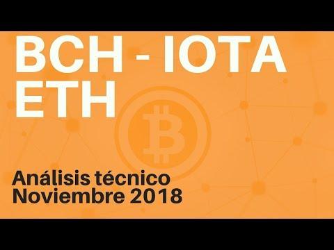 Bitcoin Cash – IOTA – ETH [ Análisis técnico de mercado ]