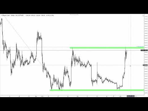 Bitcoin Cash księguje mierzenie 38,2%