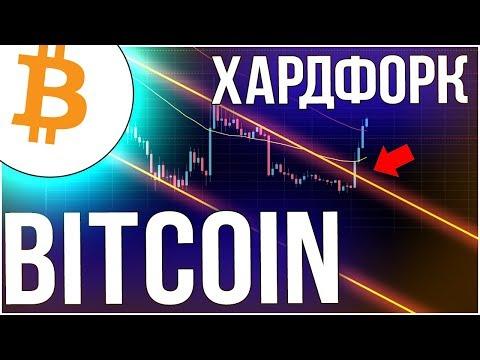 Хардфорк Bitcoin Cash 15 ноября – Что делать трейдеру – купить или продать bcc bch, пока растет цена