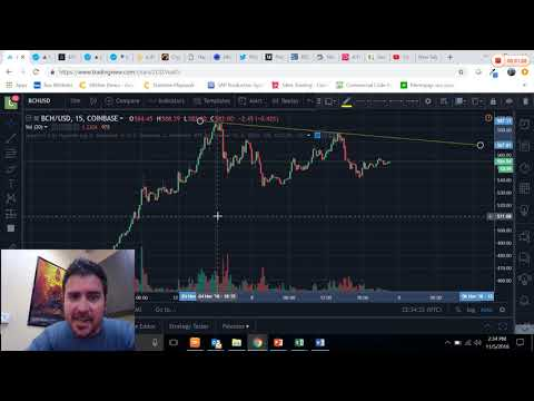 Ripple About to Explode?  See My Thoughts on the XRP Technical Analysis and Decide for Yourself