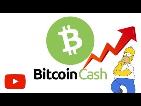 Co dzieje się z Bitcoin Cash – Wszystko co musicie wiedzieć