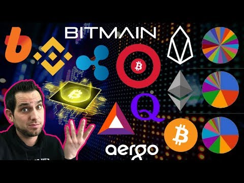 ⚠️WebCobra Malware! Is $EOS Too Centralized? Target $BTC SCAM | Initiative Q Securities Fraud
