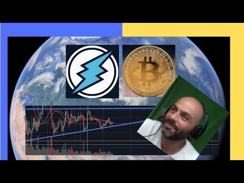 Bitcoin Mining with Electroneum? BTC & ETN Price Analysis with Amir Ness