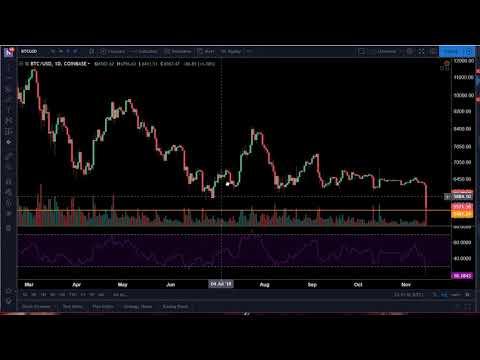 (11/14/18) BTC/LTC/BCH/EOS Chart Analysis