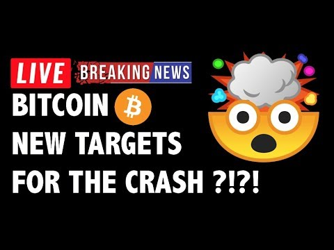 NEW Targets for the Bitcoin (BTC) Crash! – Crypto Market Technical Analysis & Cryptocurrency News