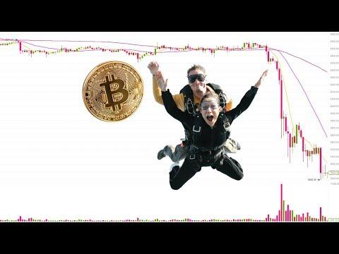 Bitcoin Falling Market Analysis (when to buy?)