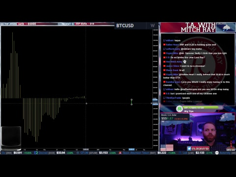 Bitcoin Indecision. LTC ETH BCH Crushed. Episode 209- Cryptocurrency Technical Analysis