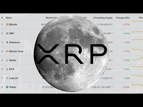 XRP EOY Bull Run Will Make XRP the #1 Cryptocurrency! – Downfall of BTC & ETH. – Huge Update!