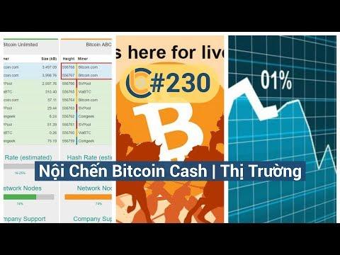 Nội Chiến Bitcoin Cash (Hard Fork Hash War) | Tin thị trường