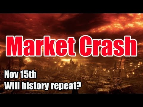 Bitcoin and Crypto Market CRASH – Will History Repeat on Nov 15th?