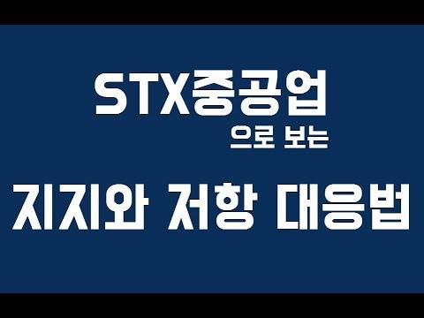 STX중공업 지지와 저항 대응법 (+회복시 재매수)