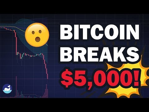 #Bitcoin (BTC) breaks 5k. Will the Cryptocurrency Markets Continue to Fall?