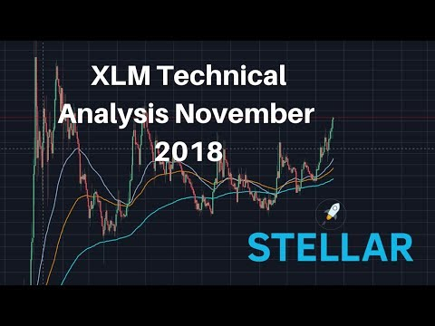 Stellar Lumens XLM Price Technical Analysis November 2018