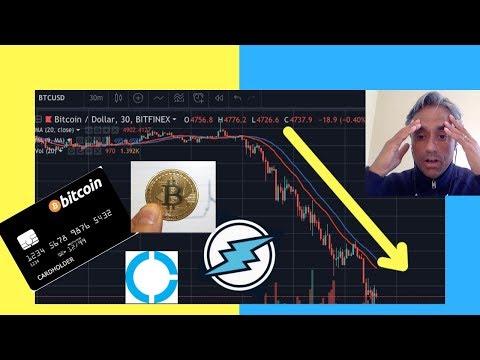 Bitcoin Price Dump! Cryptos on Sale!! + Electrroneum, Minexcoin + Cheap Mining