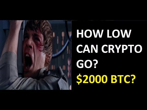 BITCOIN & CRYPTOCURRENCY CRASH: Back To $2000? Elite Bankers Want You To DUMP!