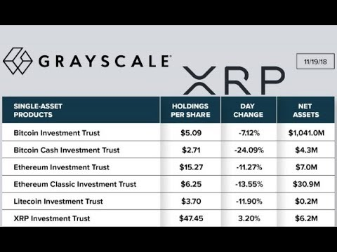 Ripple XRP Only Rising Grayscale Crypto