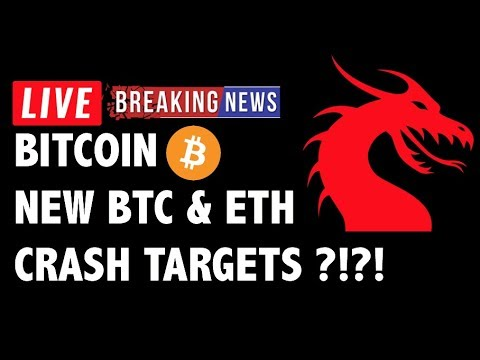 NEW Bitcoin (BTC) & Ethereum Crash Targets! – Crypto Market Technical Analysis & Cryptocurrency News