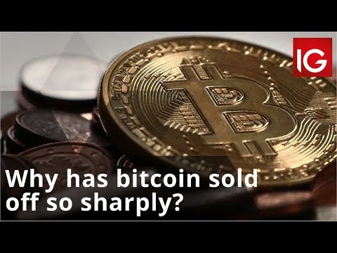 Why has bitcoin sold off so sharply?