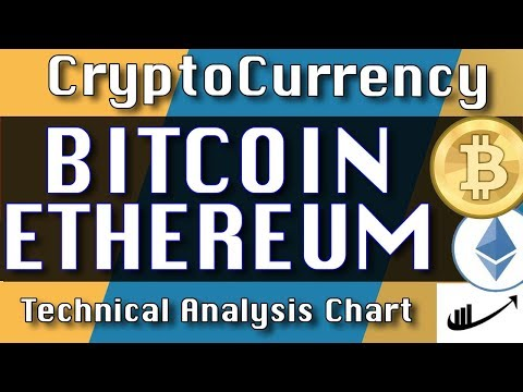 BITCOIN : ETHEREUM Nov-24 Update CryptoCurrency Technical Analysis Chart