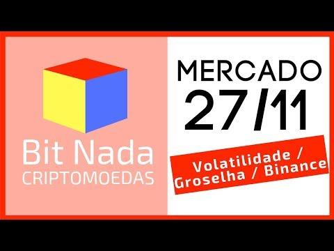 Mercado de Cripto! 27/11 Volatilidade Extrema! / IOTA / Groselha / Binance e StableCoins