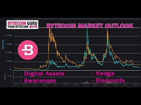 Bytecoin [BCN] Market Outlook Q4.18- Q1.19 (2/4)