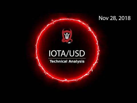 IOTA Technical Analysis (IOTA/USD) : Bottom Fishing…   [11.28.2018]