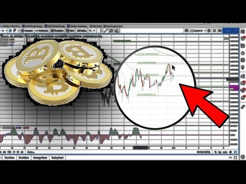 Bitcoin Cash Cryptocurrency technical analysis (NO FOMO!)