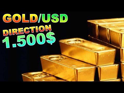 GOLD 1500$ en vue !!!??? or analyse technique crypto monnaie bitcoin