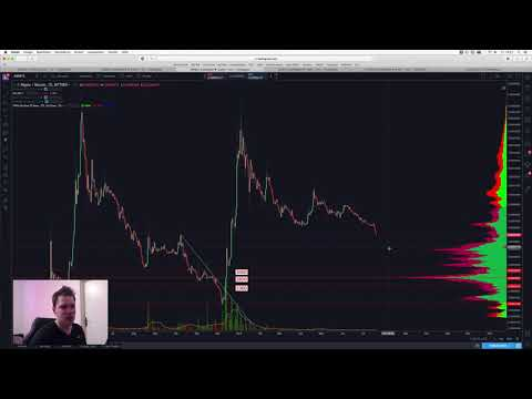 ?20.7. Altcoinblutbad mit XRP, Ethereum, Stratis & Digibyte?