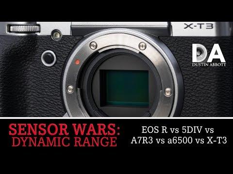 Sensor Wars 2: EOS R vs Sony vs Fuji: Dynamic Range | 4K