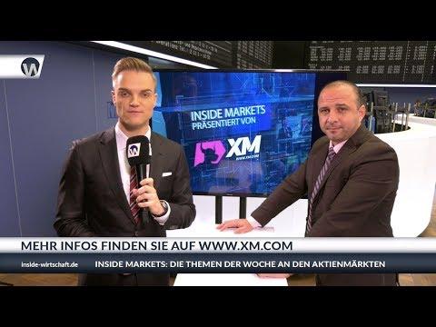 XM Inside Markets: Bitcoin, Dax, Dow, Gold – Jahresendrally für alle?