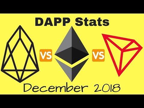 EOS vs ETH vs Tron DAPP Comparison  December 2018