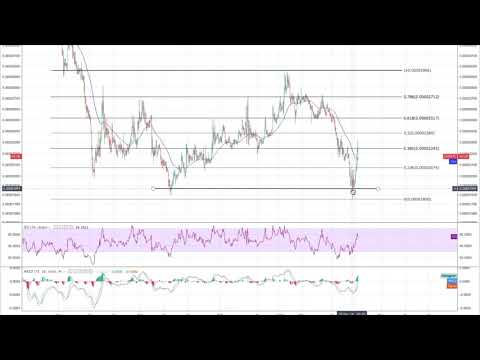 Golem (GNT) Technical Analysis & Price Discussion – November 22nd, 2018