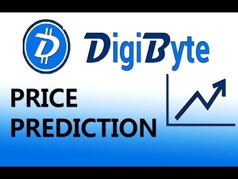 DIGIBYTE PRICE PREDICTION  | DIGIBYTE PRICE REVIEW  29 NOV  #GAMESZCRYPTO