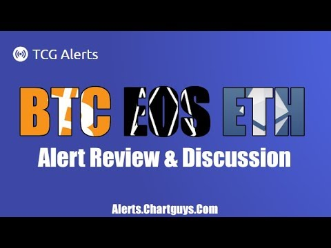 BTC EOS ETH – Alert Discussion – December 3rd, 2018