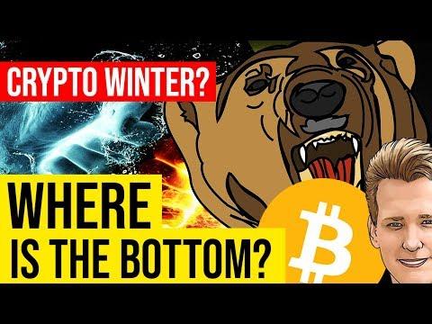 BITCOIN BOTTOM SOON? Binance Blockchain Implications…