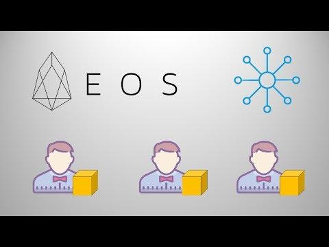 Криптовалюта EOS | Проблемы децентрализации и безопасности EOS 2018