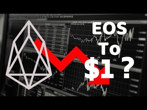EOS Going To $1? – LIVE Crypto Charts & Chat