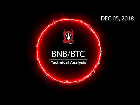 Binance Coin Technical Analysis (BNB/BTC) : Trend Bucker…  [12.05.2018]